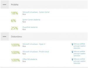 Microsoft Virtual Academy - okno do sveta Microsoft technológií 2
