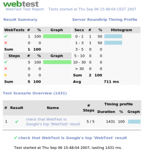 Canoo WebTest: 3.0 Začíname 1