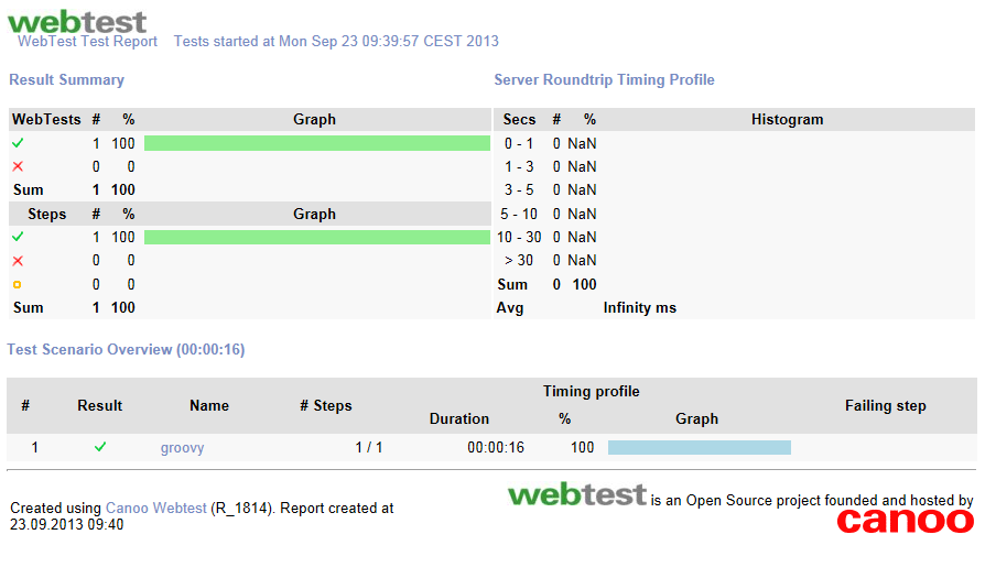 Groovy ako lepidlo medzi Canoo Webtest a Selenium - II.