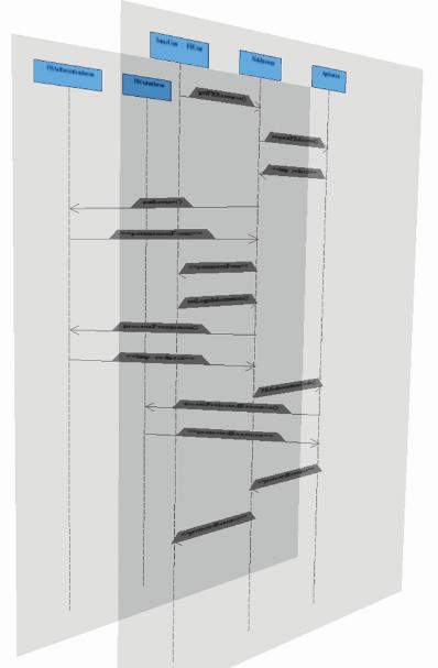 3DUML-screen_2