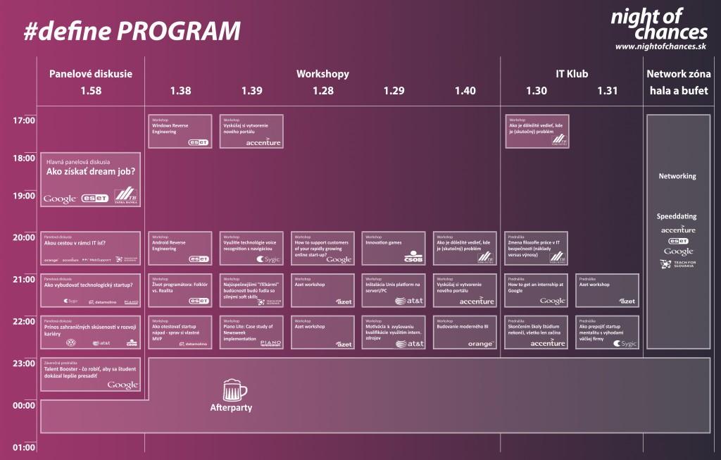 NOC-2014-program-18041-1024x653