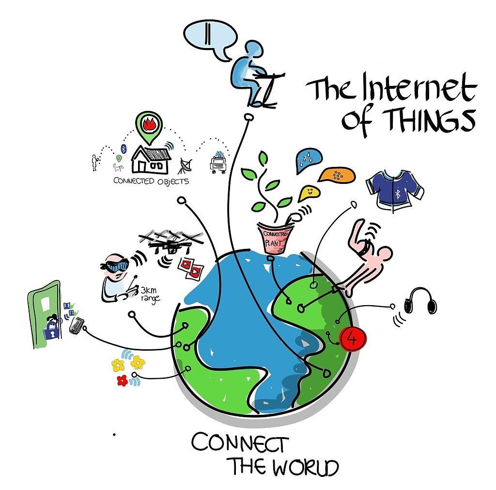 Internet vecí, ilustrácia z Wikipedie