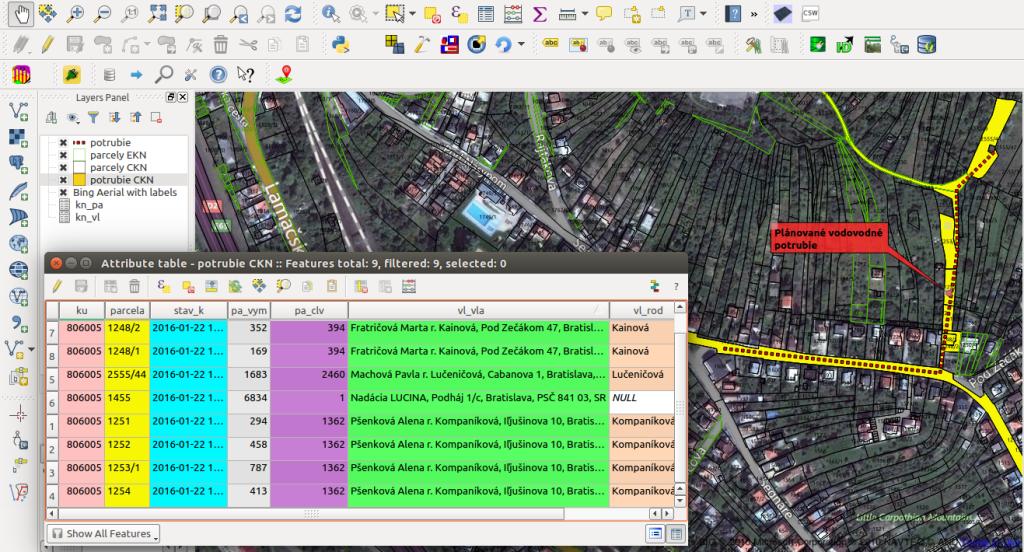 Efektívne riešenie plánovaného stavebného objektu s príslušnými informáciami o vlastníkoch dotknutých parciel.
