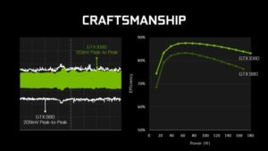 Nvidia predstavila nové grafické karty s poriadnou dávkou výkonu
