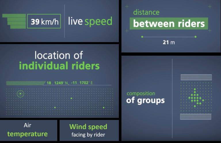 Čo sa o svojom šprinte Sagan dozvedel z helikoptéry? 5