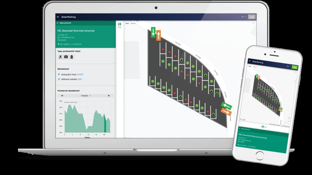 SmartParking pre desktopové aj mobilné zariadenia