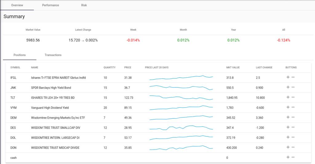 Investment portal: Nie len pre začínajúcich investorov 3