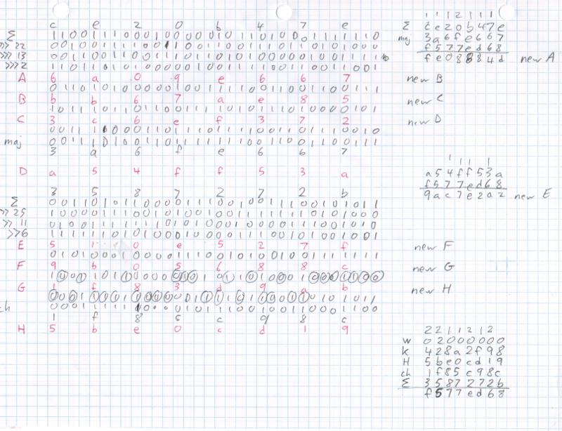 Blok SHA-256 na papieri