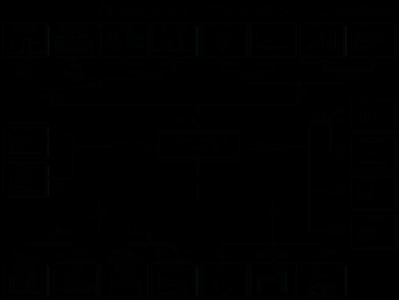 Ktorý je ten pravý...graf pre vaše dáta? 1