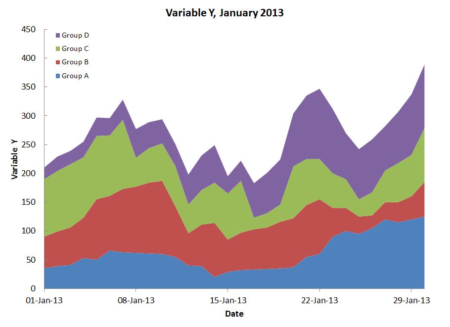Ktorý je ten pravý...graf pre vaše dáta? 7