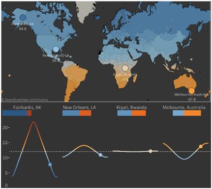 5 chýb pri dátovej vizualizácií a ako sa im vyhnúť 5