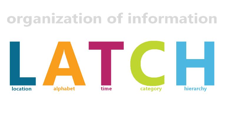 Ako organizovať informácie pomocou LATCH