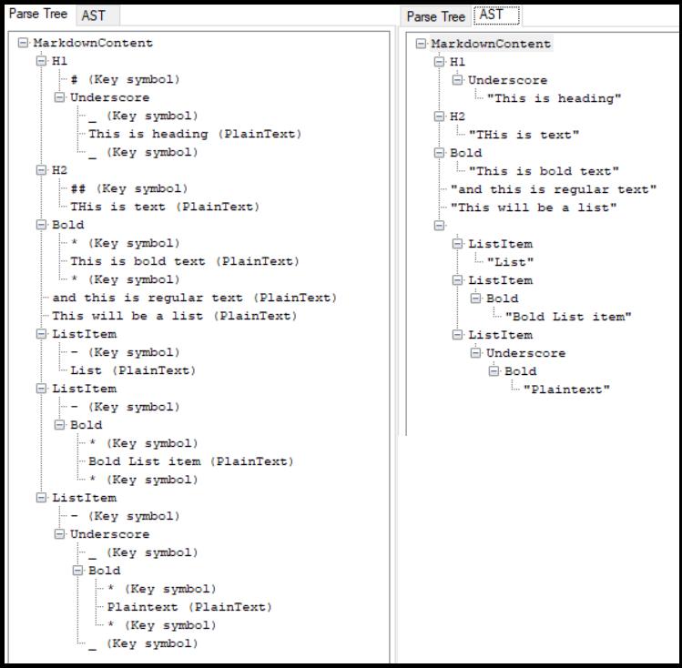 Ako som vytvoril jednoduchý kompilátor