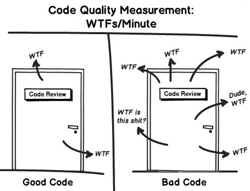 Princípy kvalitného kódu 3