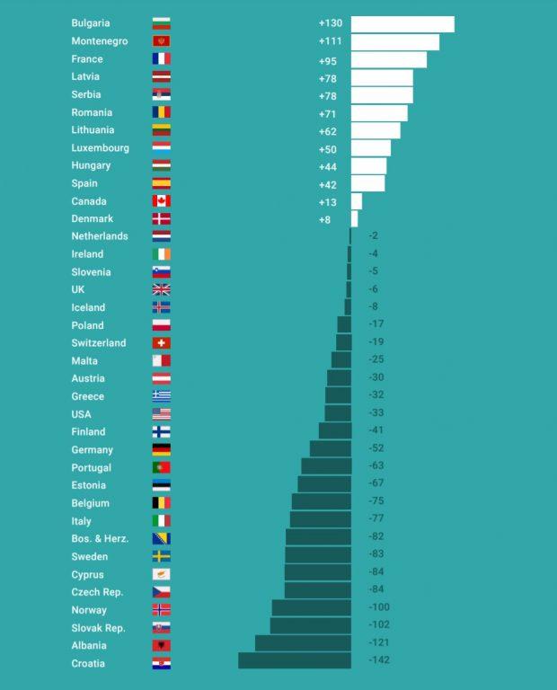 Slovensko v posledných rokoch v digitalizácii výrazne zaostalo 1