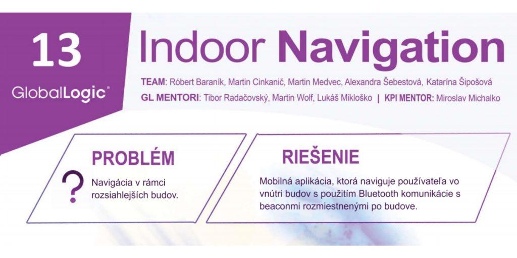 Živé IT projekty: Indoor Navigation 1