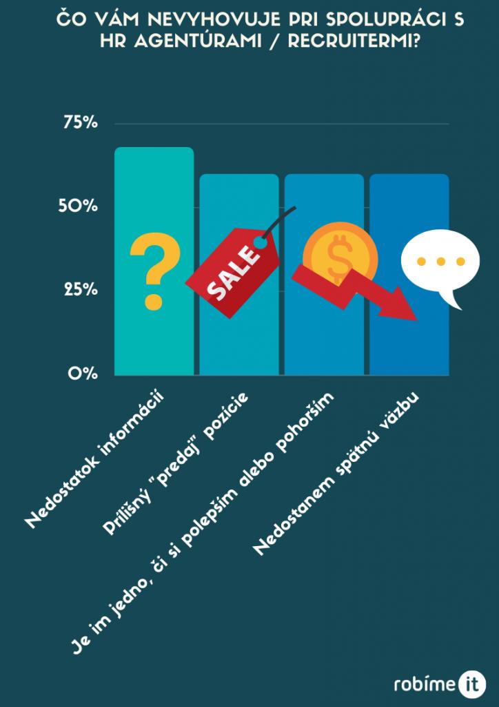 Čo chcú ITčkári pri hľadaní práce 13