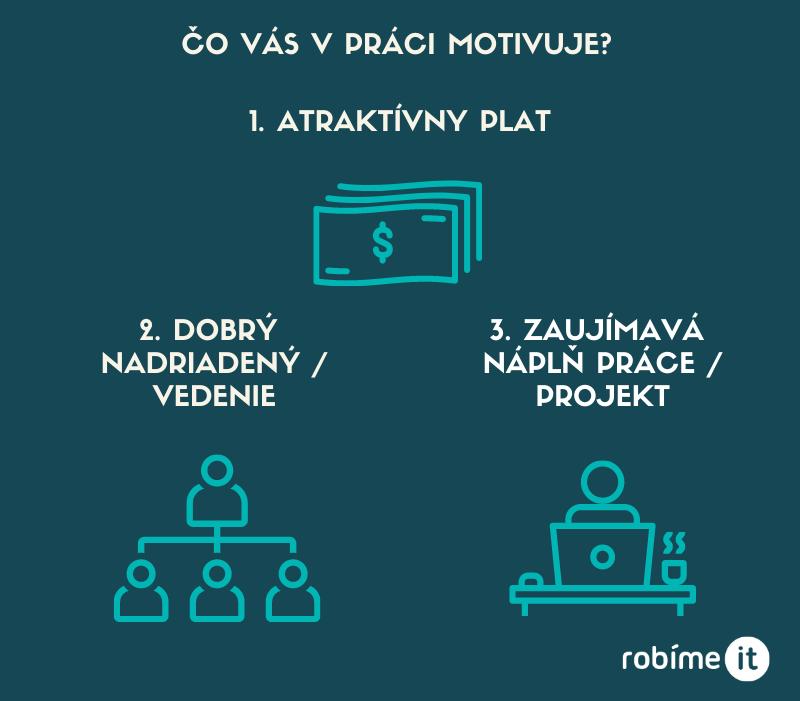 Čo chcú ITčkári od firiem: Peniaze, peniaze, peniaze 3