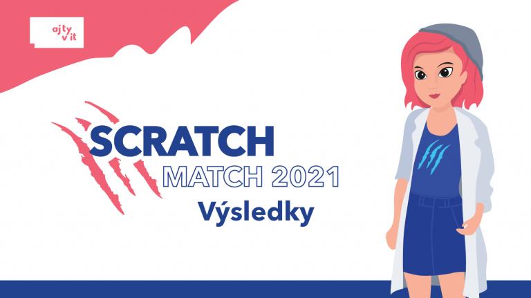 Súťaž Scracth Match 2021 zaznamenala nárast, dominovali jej edukatívne hry
